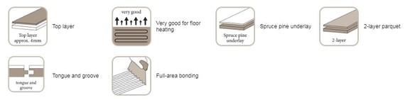 Kenmerken Bauwerk Silverline Edition Oak | Avorio